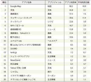 smartphone_report3