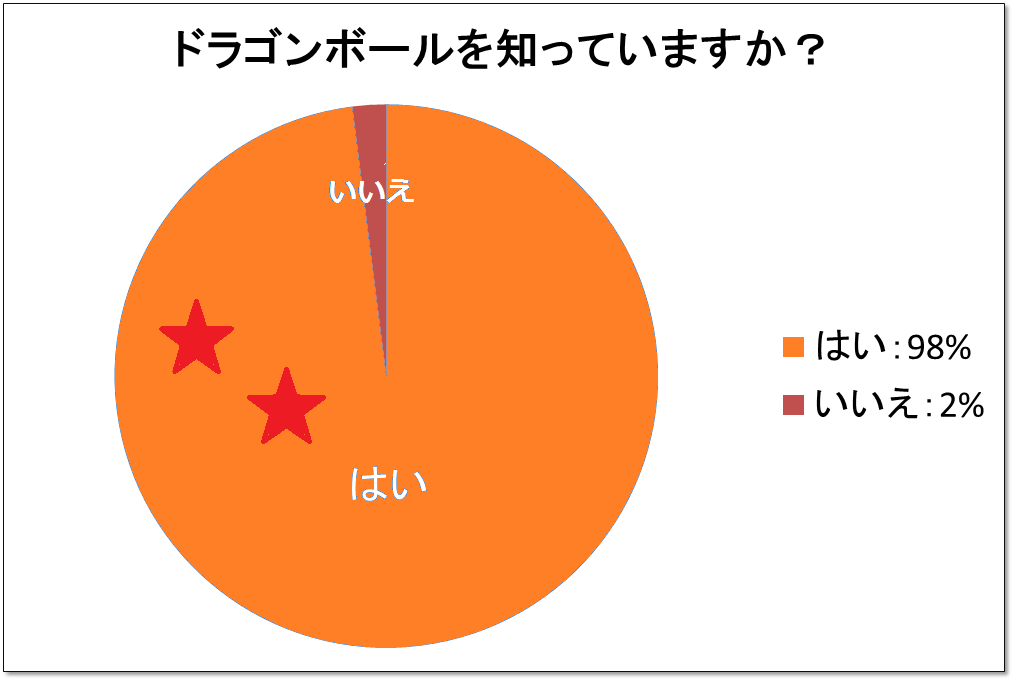 q2-graph