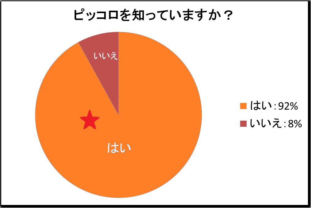 q3-graph