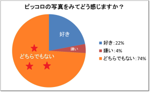 q6-graph