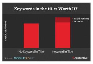 keyword-app