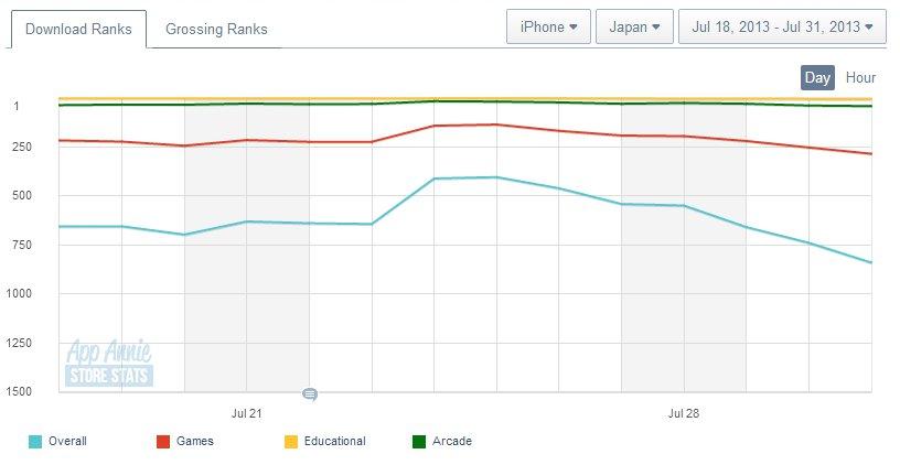 quikin_ranking