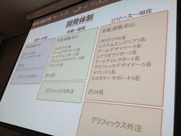 develop_team