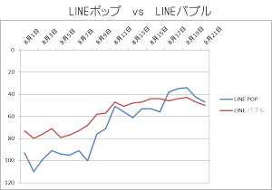 linepop_linebubble