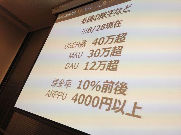 secret_data