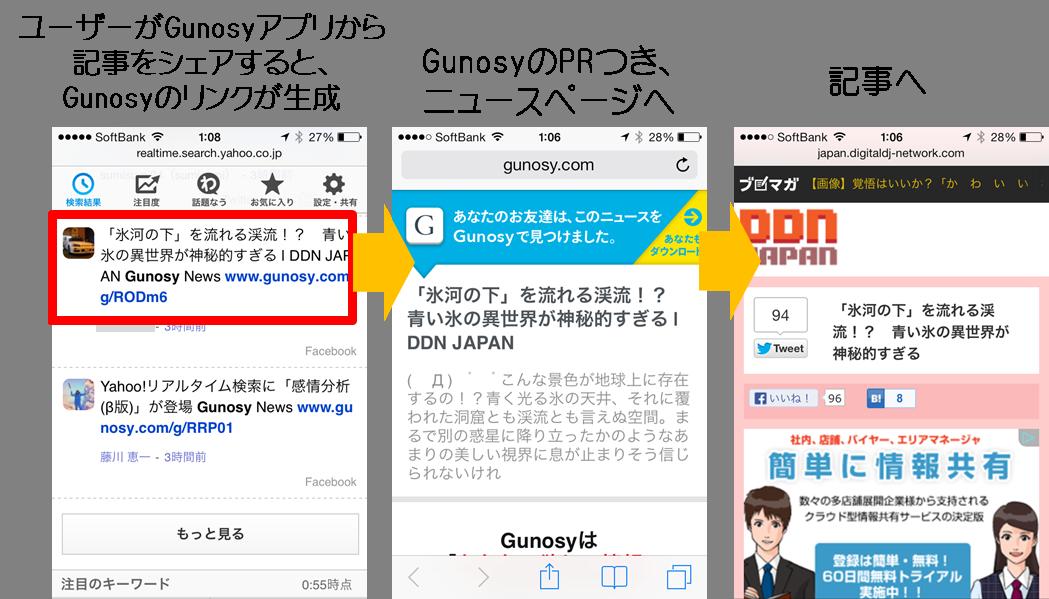 gunosy_share