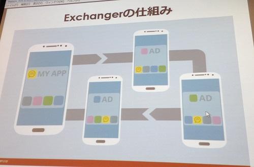 metaps_exchanger_shikumi