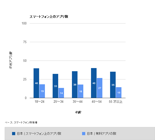 app_number_japan