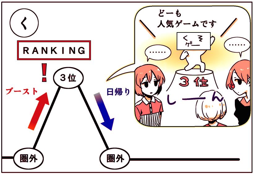 appkaruta_ku_boost