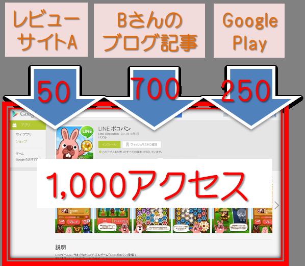 googleplay_analytics02