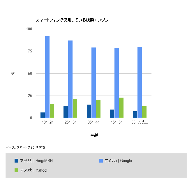 searchengine_en
