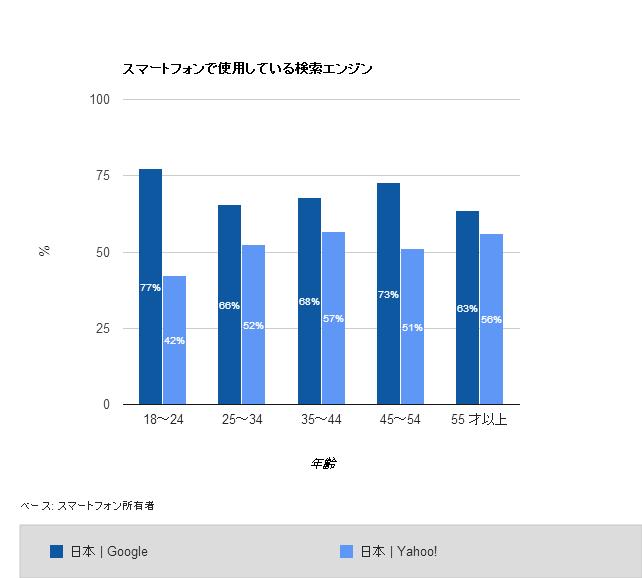 searchengine_japan