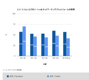 sns_japan