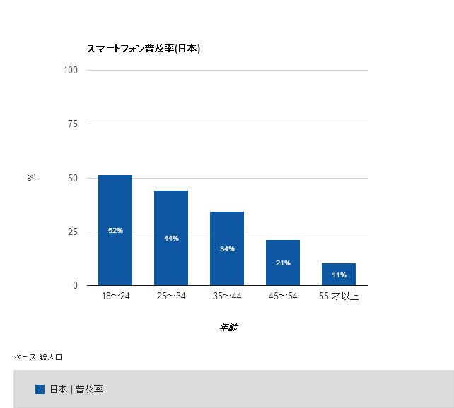sp_diffusion_japan
