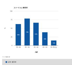 sp_diffusion_taiwan