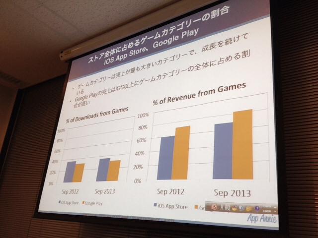 gamecategory_dl_revenue_201311