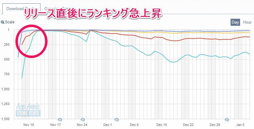 49shoujyo_ranking