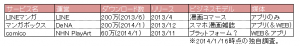 mangaapp_comparison