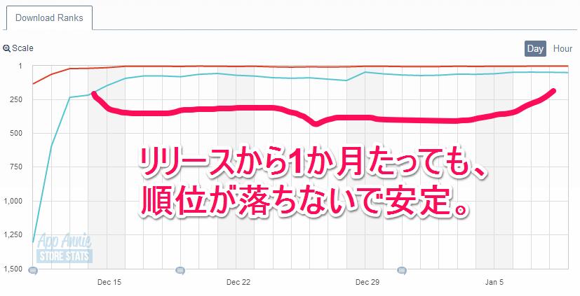 slidemovies_ranking