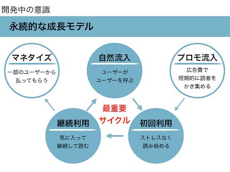 manbabox_cycle