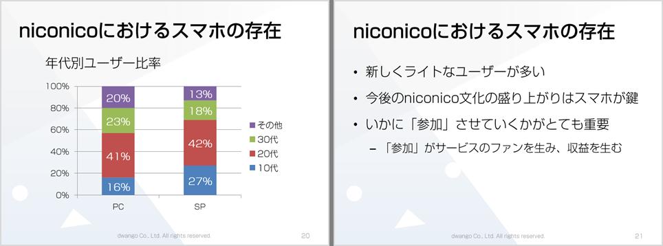 nikoniko_smartphoneuser
