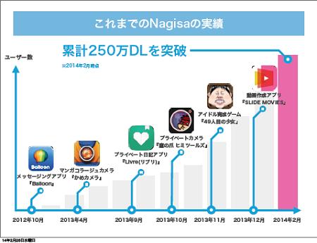 nagisa_samurai01