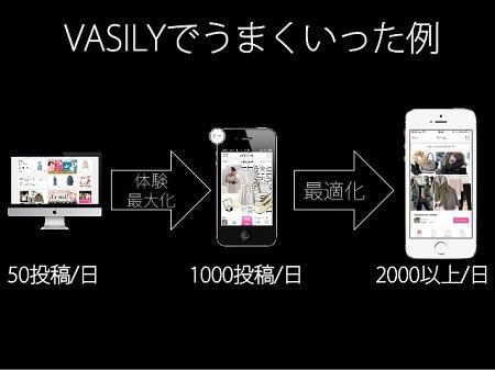 vasilygh01_slide9