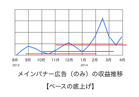 marnishi_usergraph