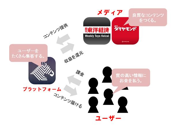 media_future
