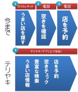 teriyaki02
