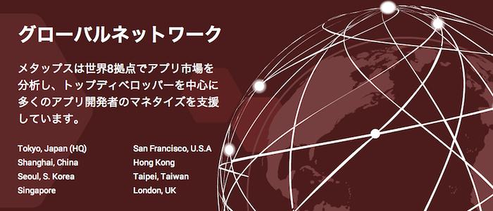 metaps_globalnetwork