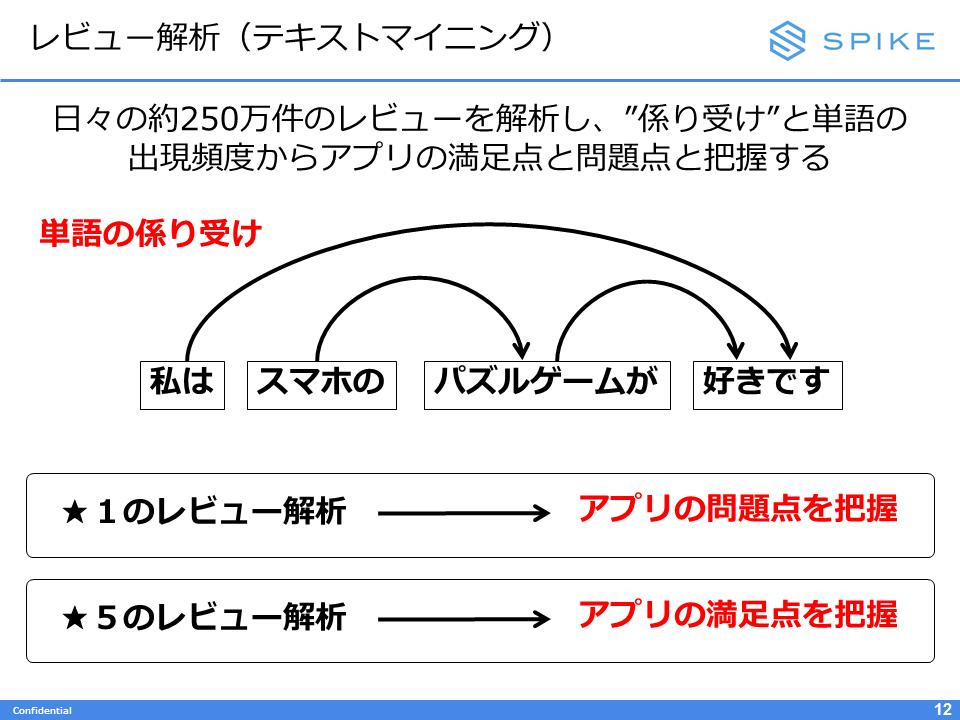 metapsseminar2014_07