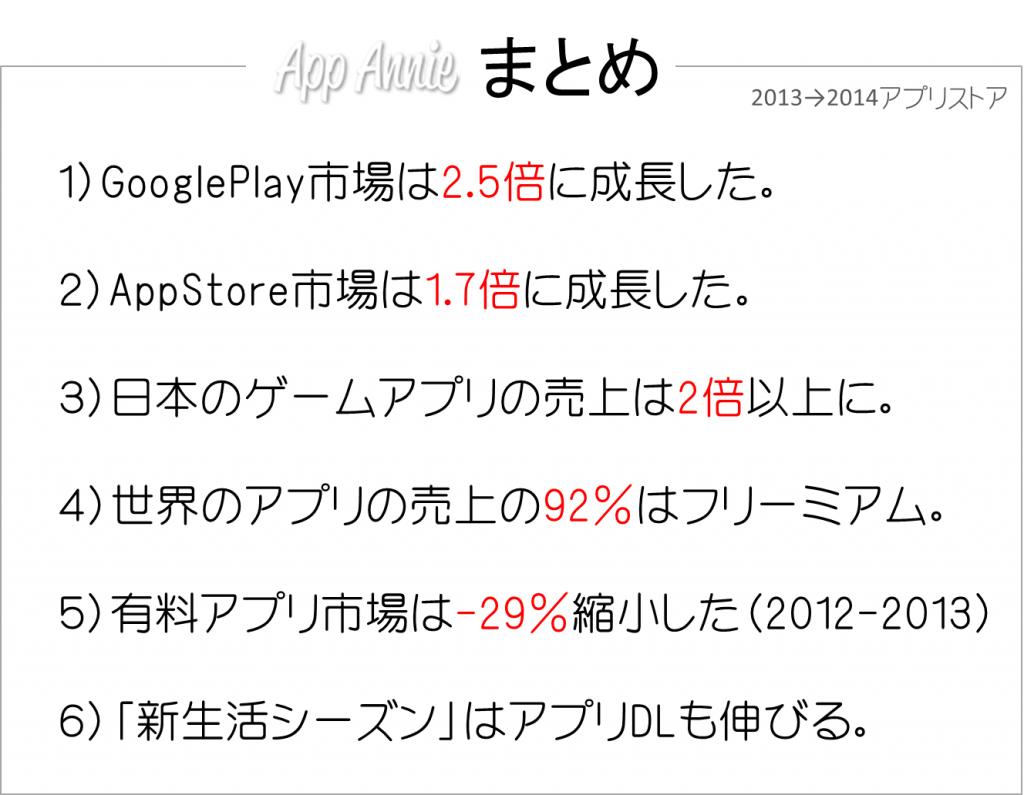 appannie201410_matome1