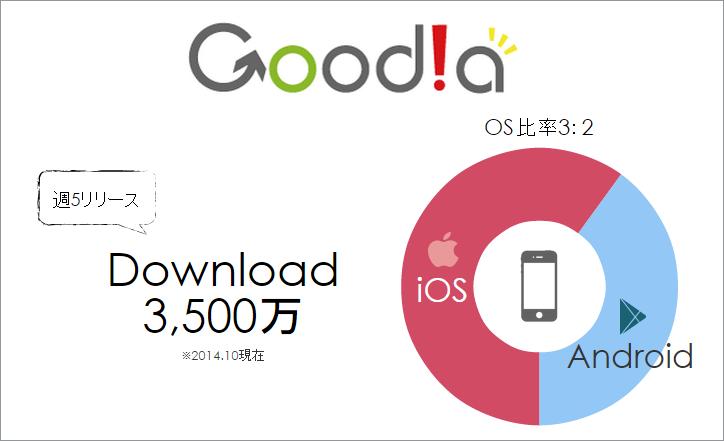 goodia_graph1