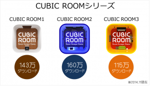 cubicroom_download