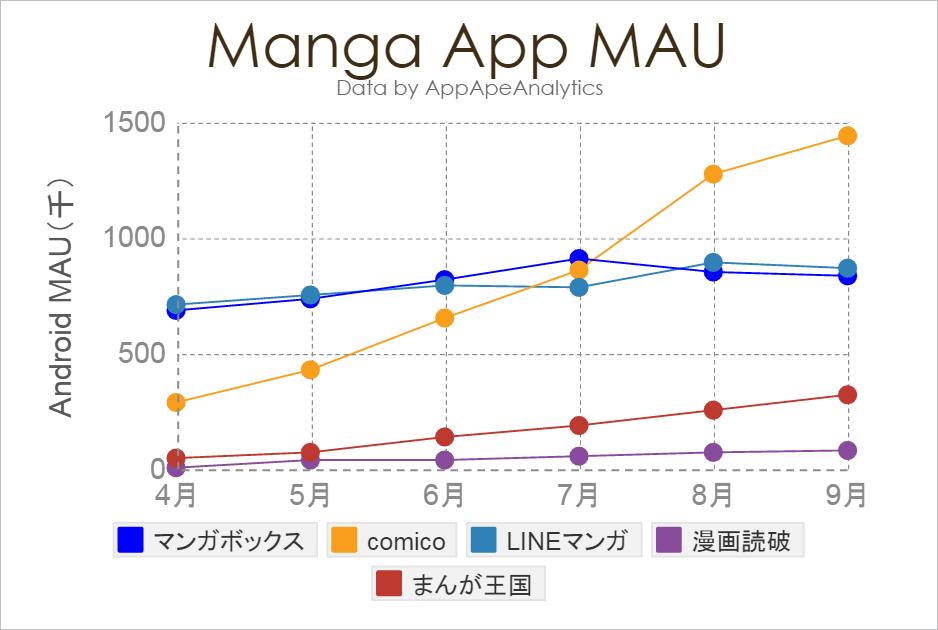mangaapp_mau