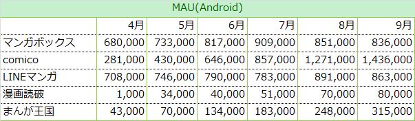 mangaapp_maudata
