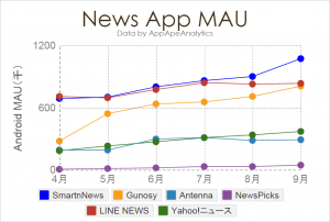 newsapp_mau_appape