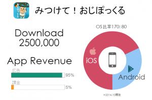 ojipockle_data