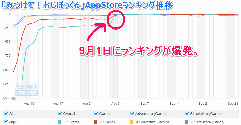 ojipockle_ranking