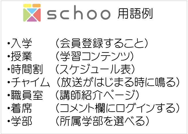 schoo_yougo