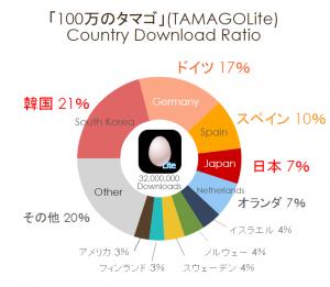 tamago_usergraph