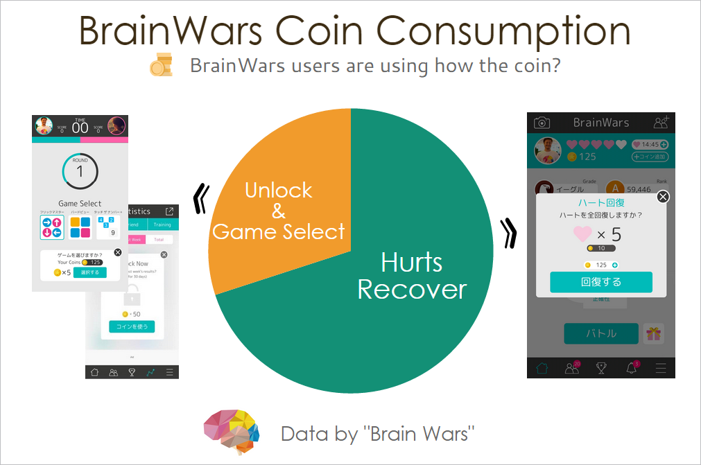 brainwars_coin