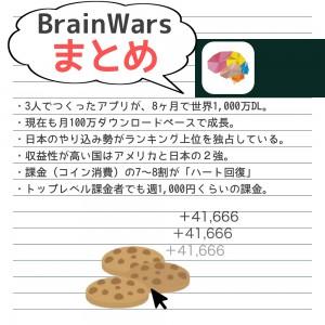brainwars_matome