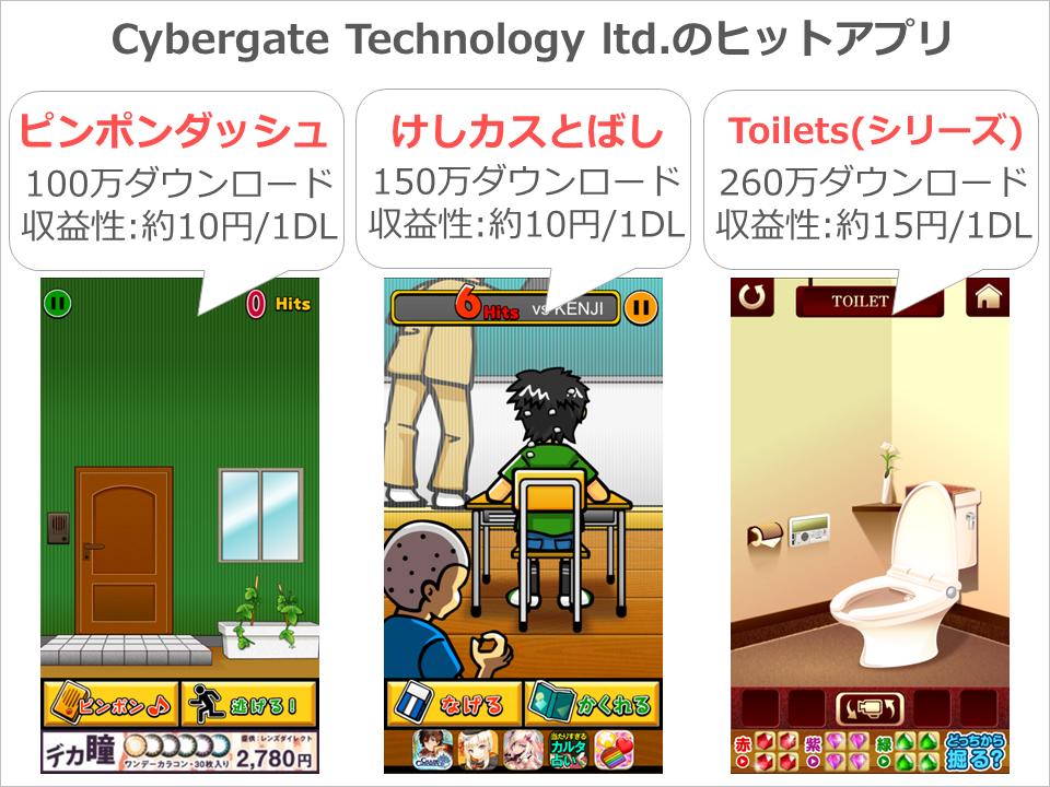 cybergate_appss
