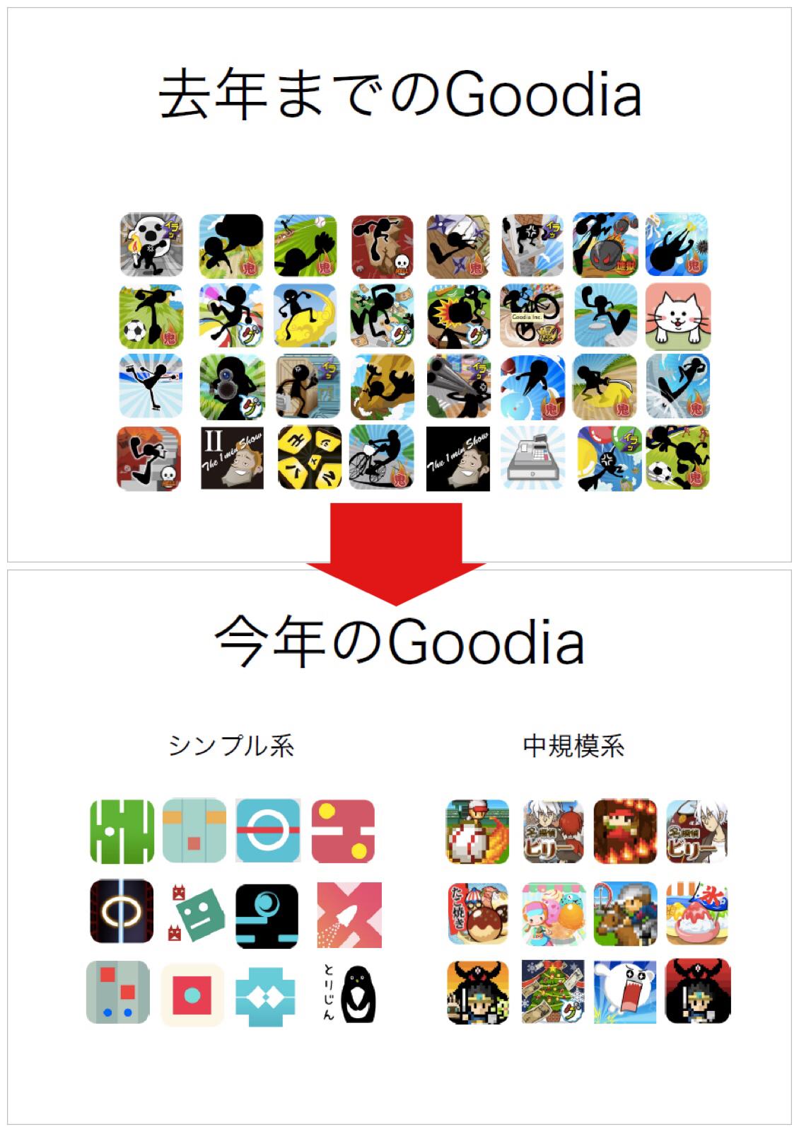 goodia2014_01