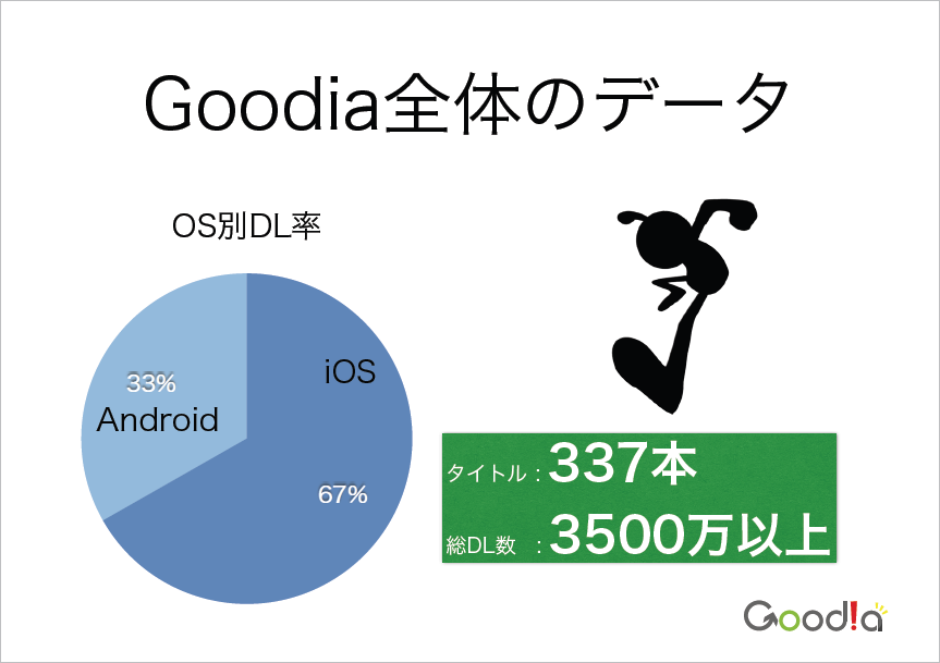 goodia2014_02