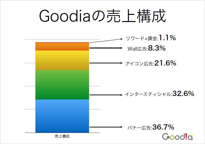 goodia2014_04