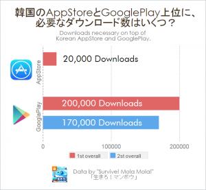 korea_appstore_download