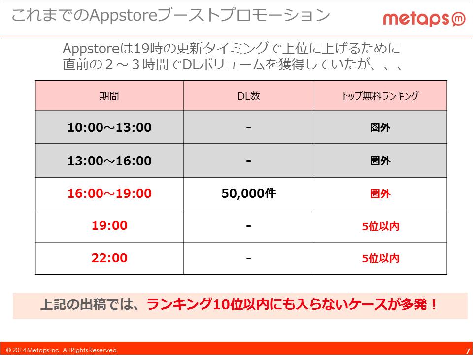 metapsboost02